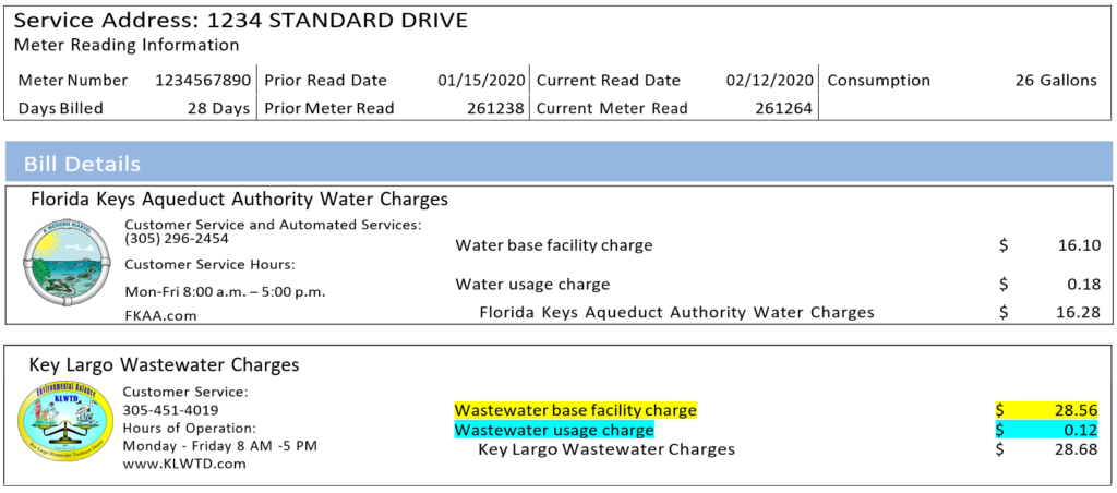 Shows location of charges on monthly water bill.